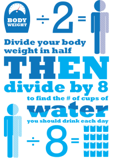 daily-water-consumption