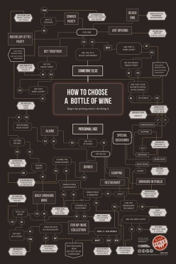How-to-Choose-Wine