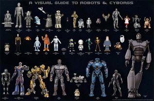Robot-Reference-Guide
