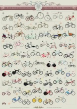 The-Comprehensive-Guide-to-the-Bicycle