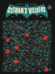 The-Myriad-Monikers-of-Gotham--s-Villains
