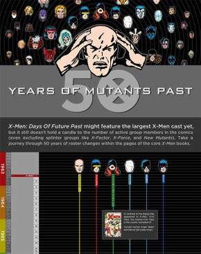 x-men-infographic-header
